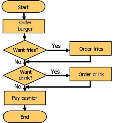 How to write a thesis proposal - ldeocolumbiaedu